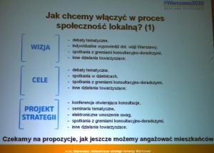 Debata #Warszawa 2030 Przestrzeń fot. ŚWIECZAK
